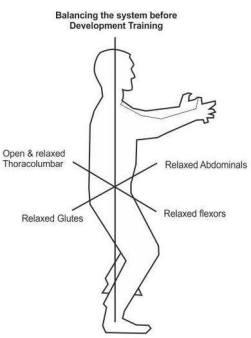 Qigong-standing-posture